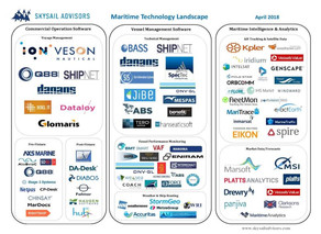 2018 Commercial maritime technology landscape
