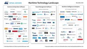Skysail Advisors Ltd Maritime Tech Landscape - November 2019