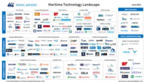 June 2021 Skysail Maritime Technology Landscape