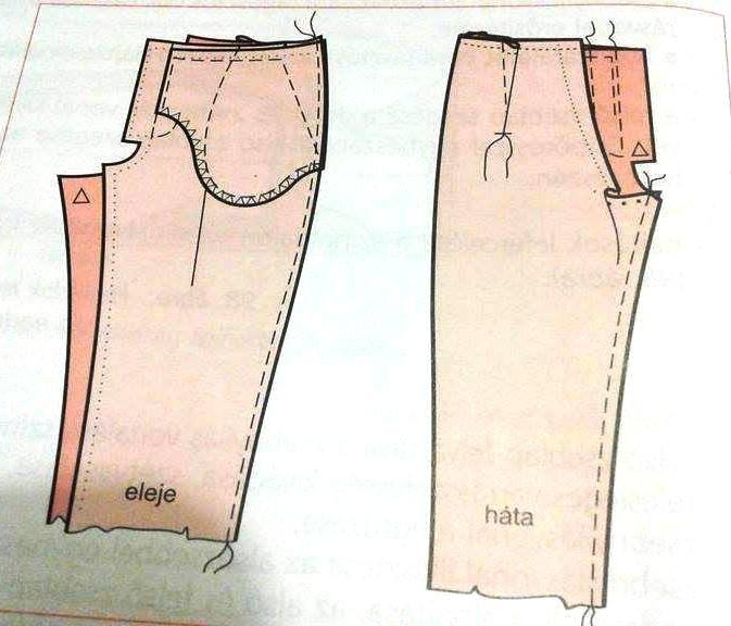 2. kép: Reigler Gyuláné: Női ruhák készítése