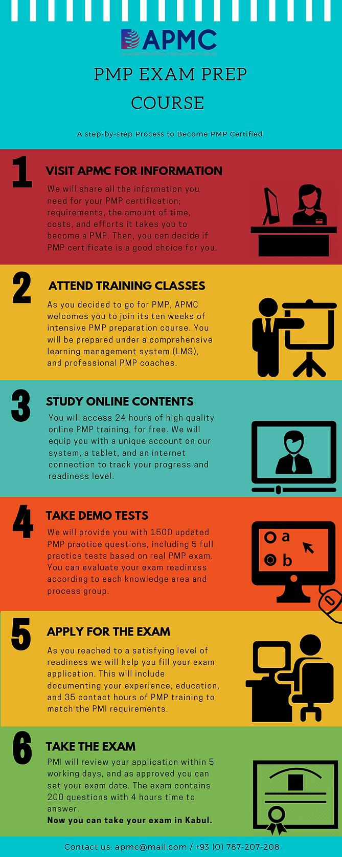Exam PreparAtion Timeline (5).png