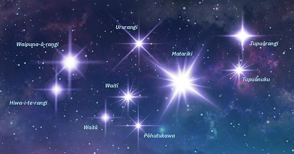Matariki – The Eyes of God (Stars)
