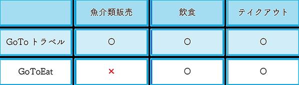使用可能表.png