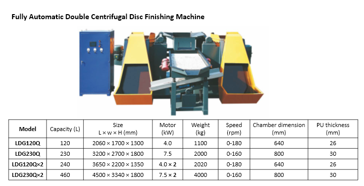 Fully Automatic Double Centrifugal Disc Finishing Machine