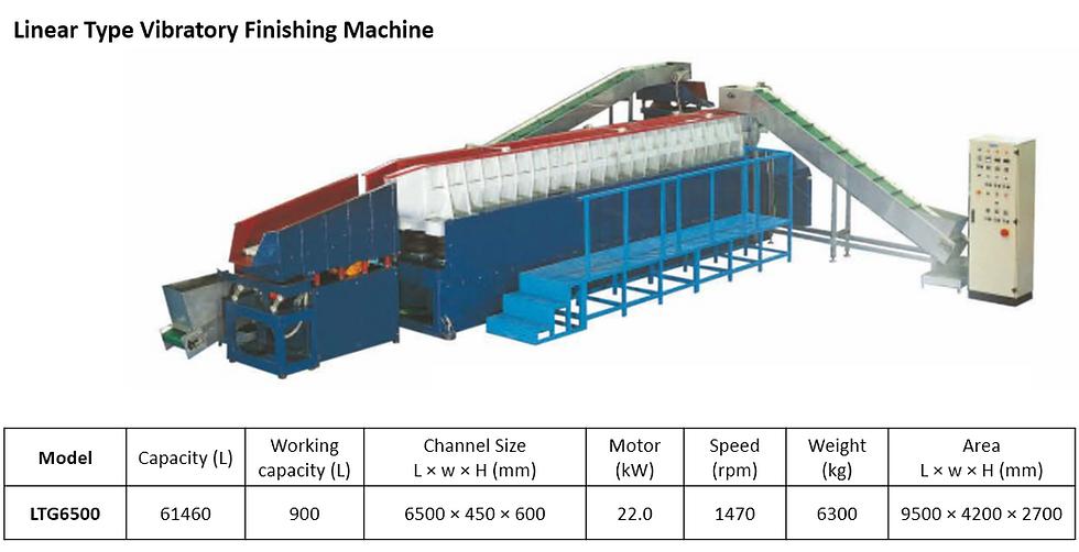 Linear Type Vibratory Finishing Machine
