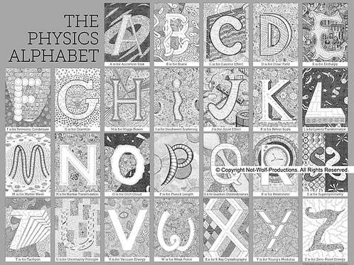 The Physics Alphabet Poster
