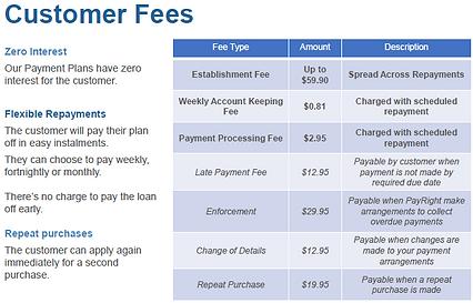 Customer_Fees.png