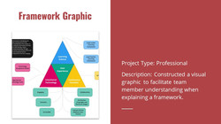 Framework Creation