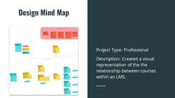 Design Mind Map