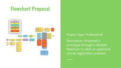 Flowchart Proposal