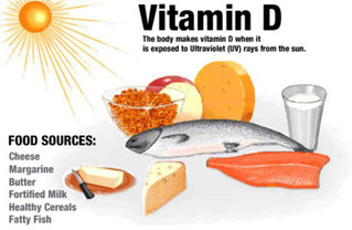 Tips For Boosting Vitamin D
