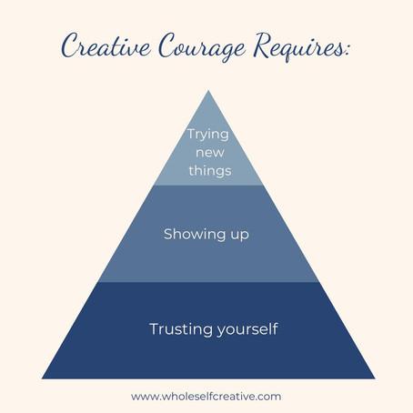 The Anatomy of Creative Courage
