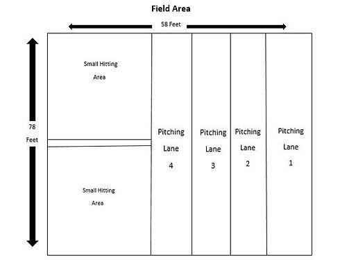 Field Area_edited.jpg