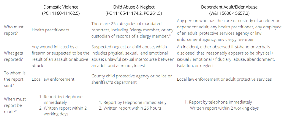 domestic violence help, child abuse help, child neglect help
