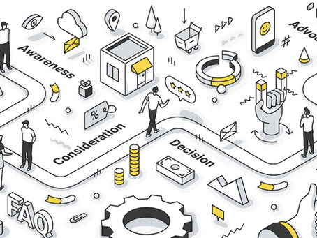 Customer Discovery and Insight for Startups and Business
