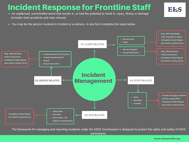 Incident management response
