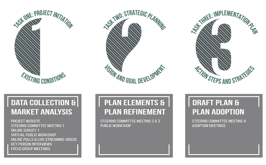 Planning Process-02.png