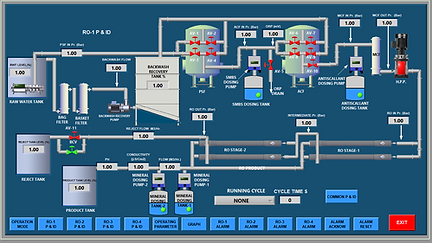 SCADA.png