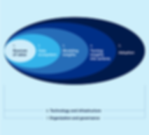analytics-framework3_1upmedenh-thumbnail