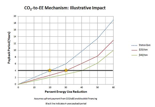 illustrative-impact.a.png