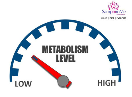 What does your metabolism say?