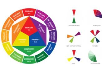 [The Art of Data] 3회 데이터에 색을 더하자: 데이터 시각화와 색채학