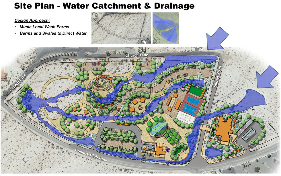 03-Water Catchment Approach.jpg