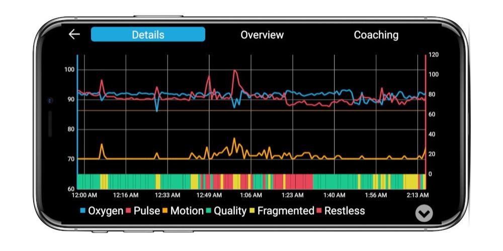 EverSleep Mobile App   Details Graph Showing Sleep Quality Through The Night