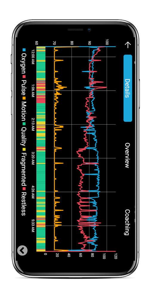 EverSleep 2 App Detals Graph: Oxygen, Pulse, Motion, Quality Sleep, Fragmented Sleep, Restless Sleep