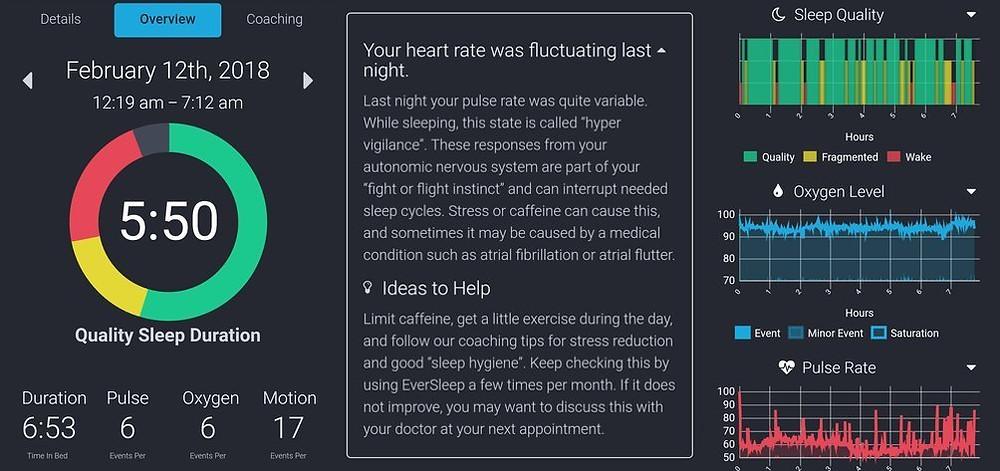 EverSleep Smart Coaching Sleep App