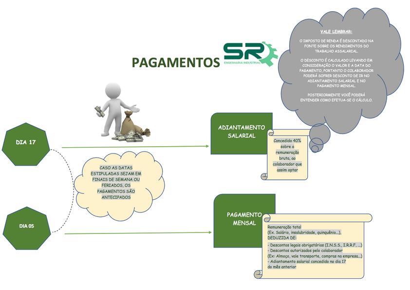 FORMULÁRIO_PAGAMENTOS.png