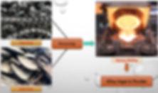 processing vaccum ingot.jpg