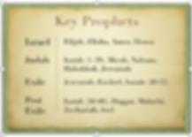 Key Prophets.png