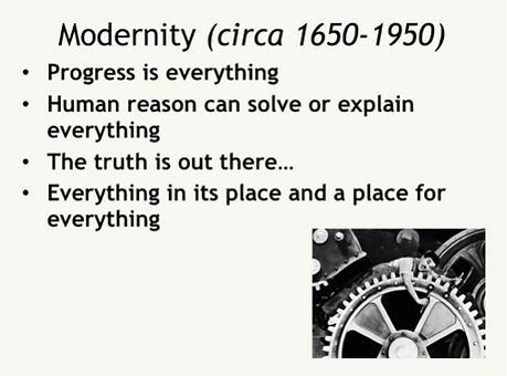 Modernity Definition.png