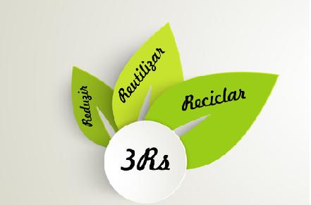 Os 3 R: Reduzir, Reutilizar e Reciclar