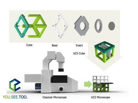 Um microscópio científico que você mesmo pode construir