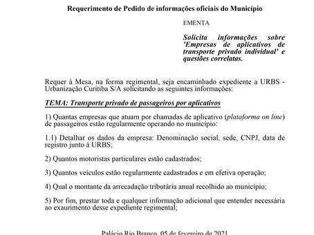 Informações sobre 'Empresas de aplicativos de transporte privado individual'