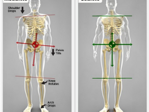 GET IT STRAIGHT. THE FOOT-BODY ALIGNMENT.