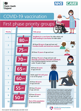 COVID-19-Priority-Groups.png