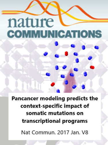 nature communications cover image - Goog