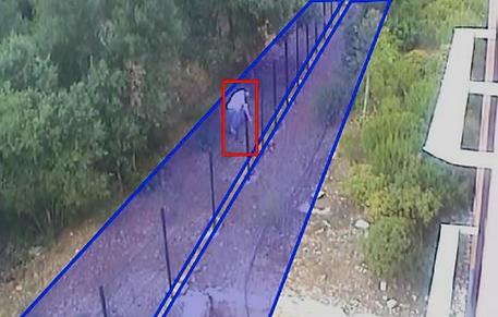 Video Analytics Intruder Detection