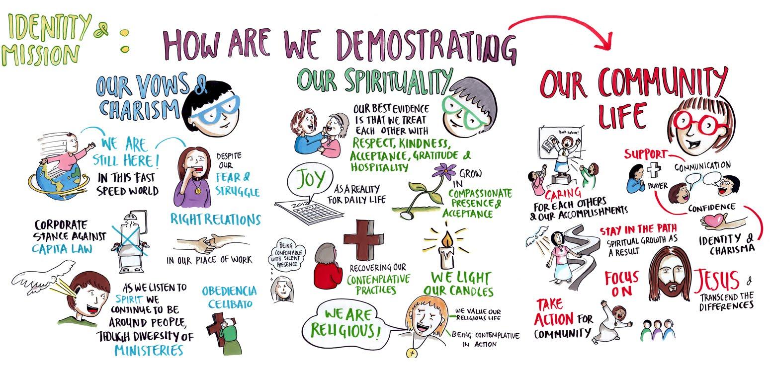 SA 1 how we demonstrate