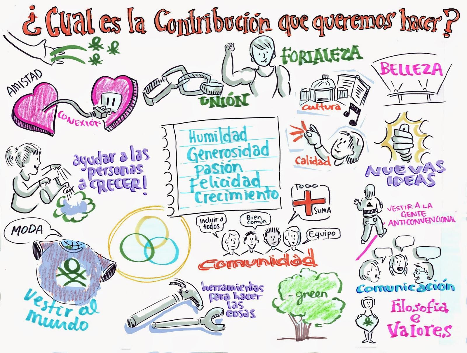 3_Cual_es_la_contribución