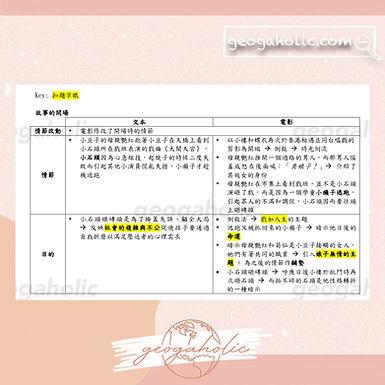 中文SBA分享- 文本與電影對讀 | 高分靠筆記?!