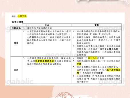 中文SBA分享- 文本與電影對讀   高分靠筆記?!