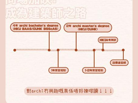 香港Archi入學分享 | HKU Archi, HKU Landscape Archi, CUHK Archi申請程序同面試問題!