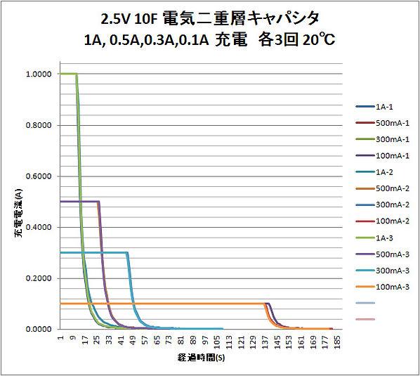 電気二重層キャパシタ2.5V_10F_02.jpg