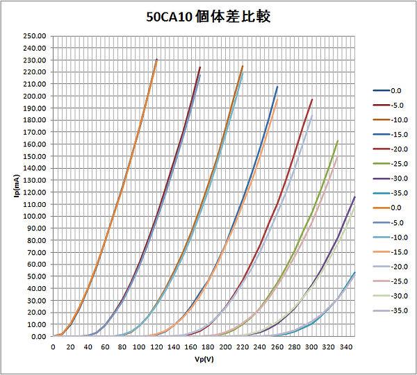 50CA10_190_191.jpg