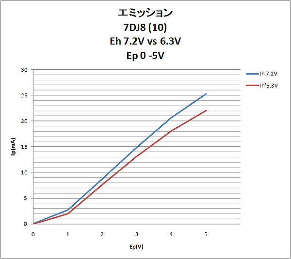 エミッション_7DJ8.jpg
