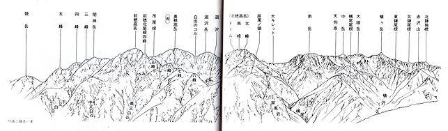 展望の山旅_蝶ヶ岳からの展望w.jpg